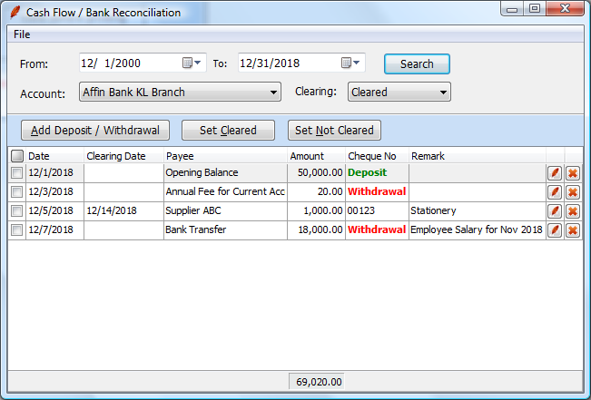 Keep track of all bank transactions via bank reconciliation